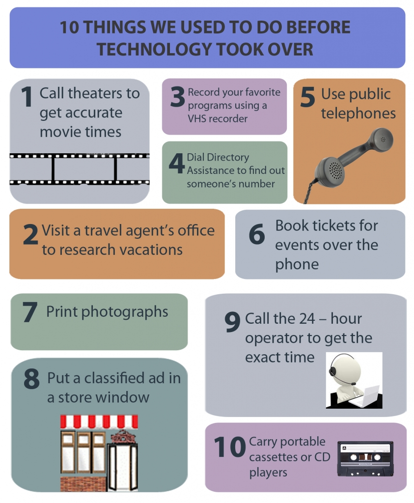 Things we used to do before technology took over